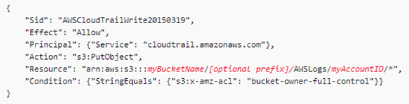 CloudTrail Example